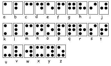 Current image intended for braille alphabet printable